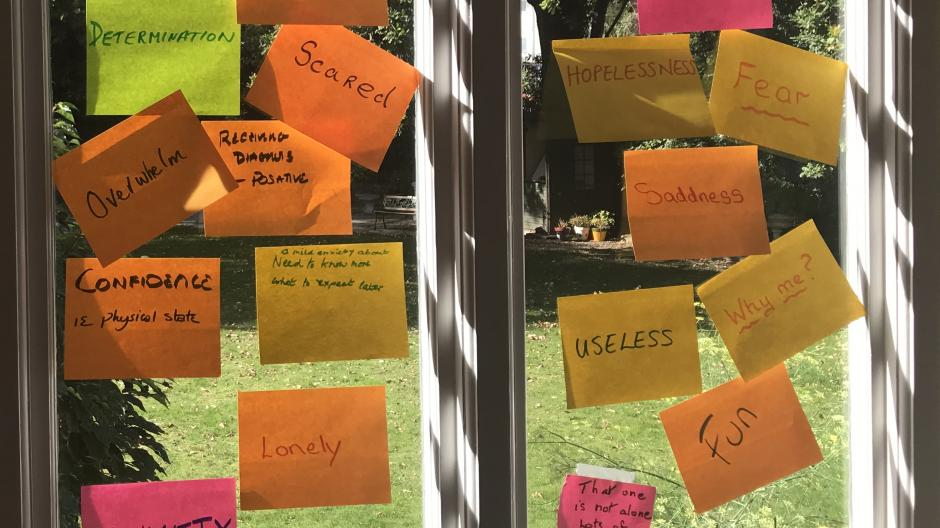 Post it notes with emotional words on