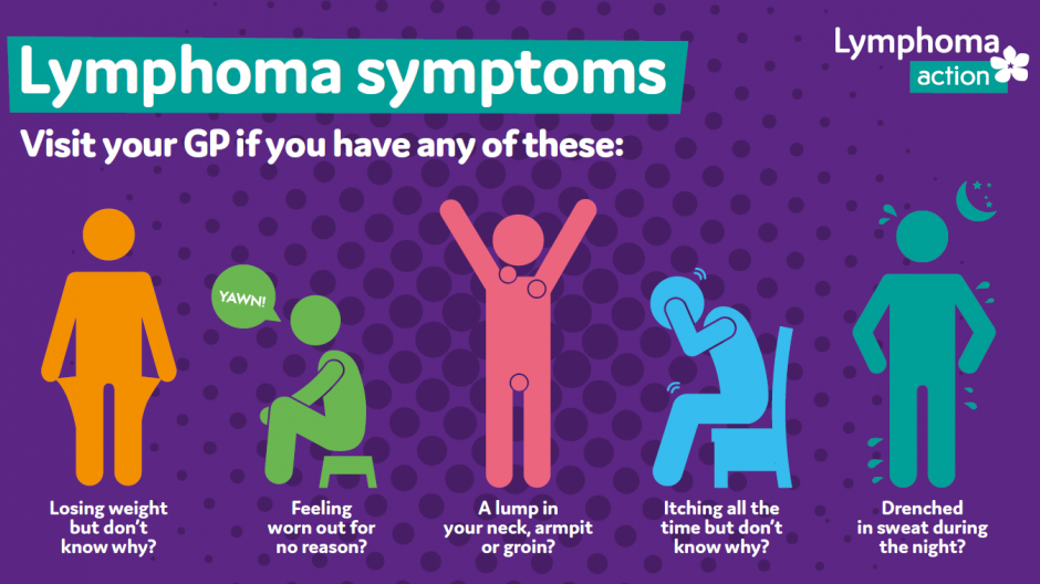 Lymphoma symptoms